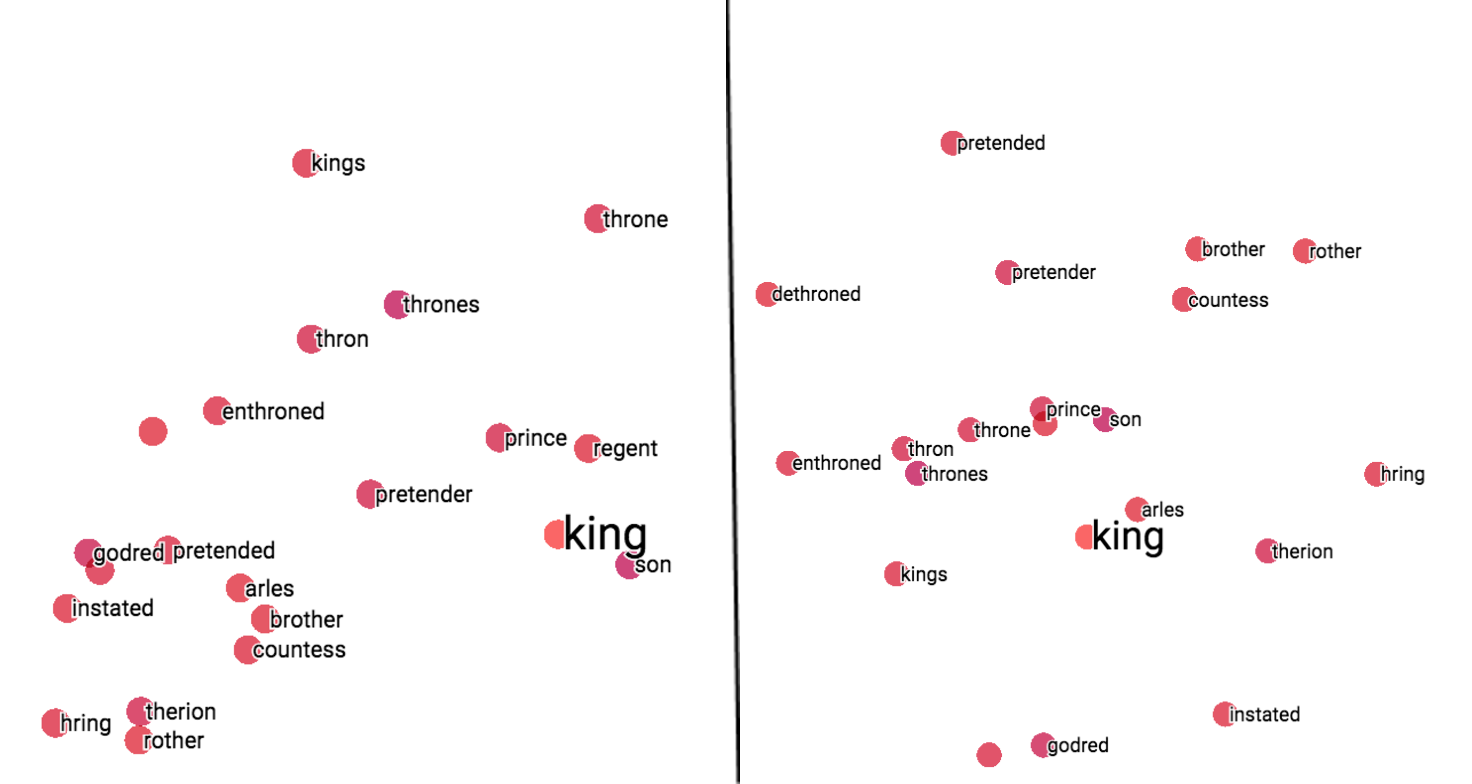"WordRank embedding: ""crowned"" is most similar to ""king"", not"