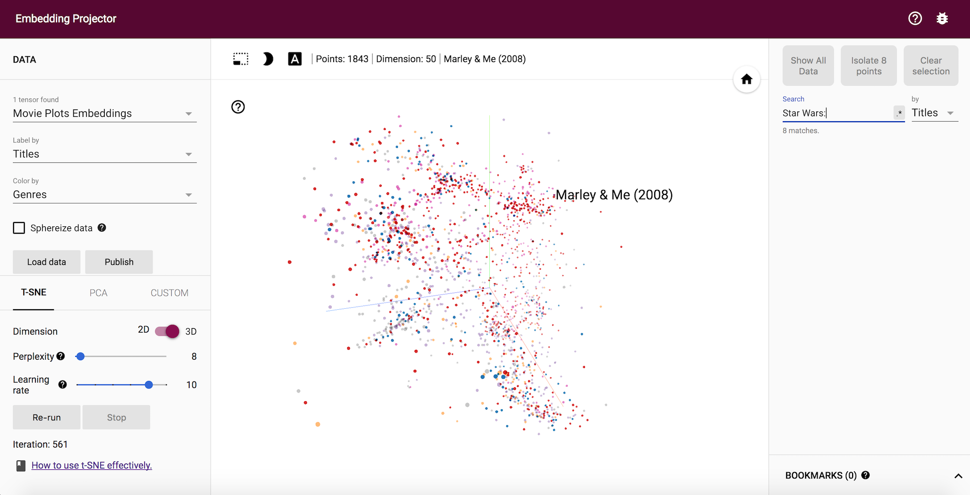 Document embedding visualization in Tensorboard