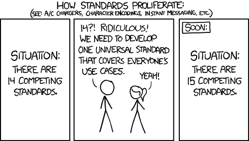 In the spirit of the good old standards proliferation… (image: XKCD)