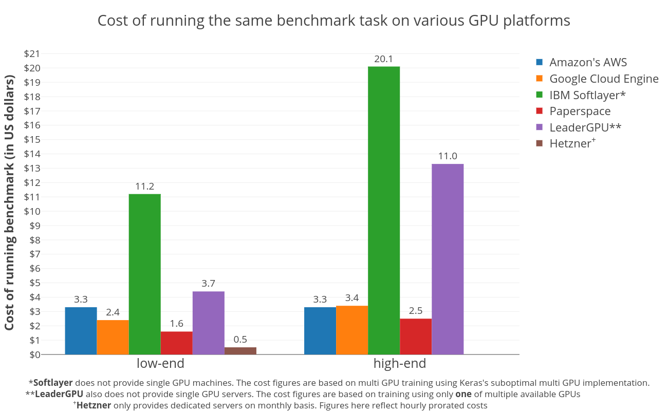 gpu-benchmark-results